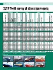 2013 World survey of stimulation vessels