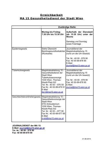 Erreichbarkeit MA 15 Gesundheitsdienst der Stadt Wien