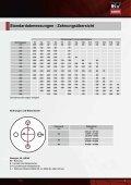 Rix® HM-Kreissägeblätter - Seite 7