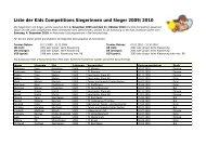 Liste der Kids Competitions Siegerinnen und Sieger ... - Swiss Tennis