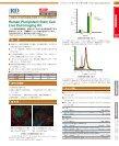 染色体,アポトーシス,幹細胞などを検出! - フナコシ - Page 7