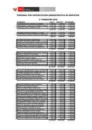 (NOMINA PERSONA CAS 3\272 TRIM 2009.xls) - Imarpe