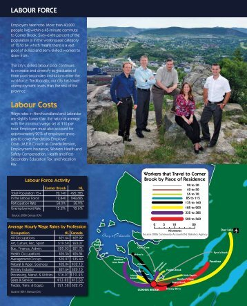 Labour Force - City of Corner Brook