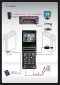Rapport II-PRO - Measuretronix Ltd. - Page 4