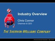 Industry Overview - Sherwin-Williams