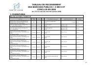 Tableau recensement marchés 2008 liste pour publication - Grasse