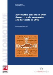 Automotive sensors: market shares, trends, companies and forecasts