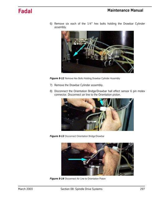 Fadal Maintenance Manual on