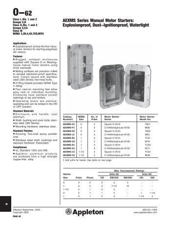 loosen screw 45 a1 remove flexpak 3000 user manual reliance electric flexpak 3000 manual