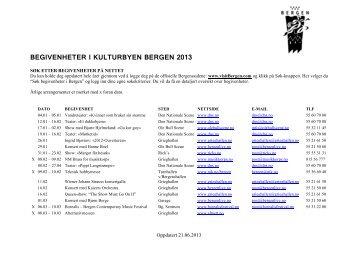 Se en foreløpig liste over større arrangementer i - visitBergen