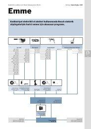 Endüstriyel elektrikli el aletleri kullanımında Bosch elektrik ...