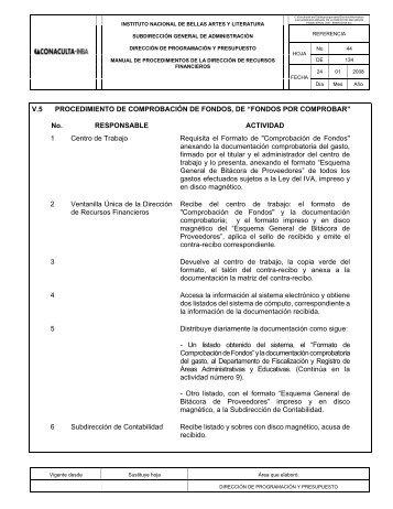 FONDOS POR COMPROBAR - Instituto Nacional de Bellas Artes