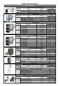 Viadrus - kotle 1.1. 2013.pdf - Page 5
