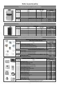 Viadrus - kotle 1.1. 2013.pdf - Page 6