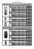 Viadrus - kotle 1.1. 2013.pdf - Page 7