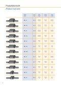Linear Rail System SBI… - Romani GmbH - Page 6