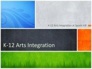 K-12 Arts Integration at Spook Hill - Polk County School District