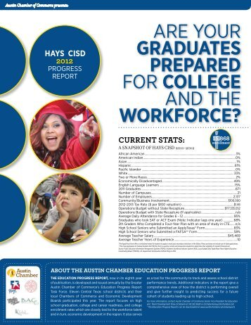 college - The Greater Austin Chamber of Commerce