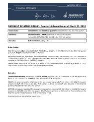 Quarterly information as of March 31, 2012 - Dassault Aviation