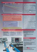 Koaxialkabel 75 Ohm - H+E Dresel - Page 5