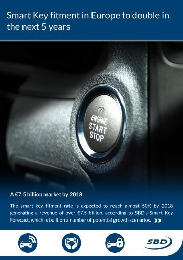 Smart Key fitment in Europe to double in the next 5 years - SBD