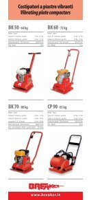 CATALOGO COMPACT COMPACT CATALOGUE - Breaker - Page 4