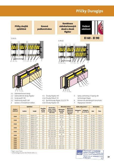 Katalog požárně odolných konstrukcí suché výstavby - Rigips