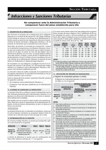 Infracciones y Sanciones - Revista Asesor Empresarial