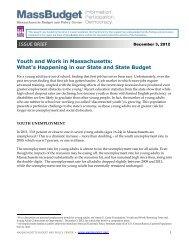 Youth and Work in Massachusetts: What's Happening in our State ...
