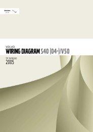 Volvo s40 v50 2004 2.pdf