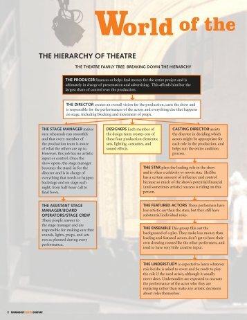 FAMOUS UNDERSTUDIES - Roundabout Theatre Company