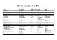 Liste der AGs (Stand: Sept. 2012) - Gymnasium Lindlar