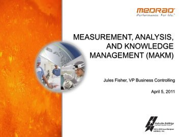 measurement, analysis, and knowledge management - Medrad