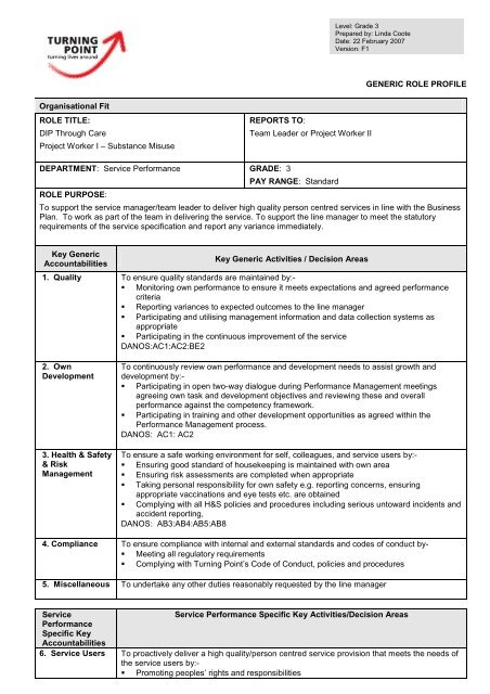 Role Profile Blank Template doc