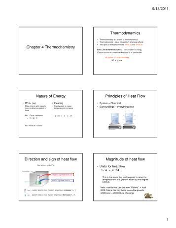 thermodynamics and thermochemistry Thermodynamics lesson plans and worksheets from thousands of teacher-reviewed resources to help you inspire students learning.