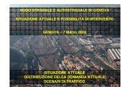 Franco Righetti, Autostrade per l'Italia ... - Urban Center