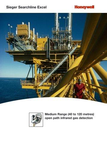 Medium Range (40 - 120 Metres)