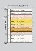 Devon Eestis (2006) - Geoloogia Instituut - Page 2
