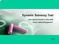 Dynamic Solvency Testing Workshops by Ms. Grace Jiang