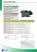 Pompes / Pumps - Eurostil - Page 2