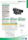 Pompes / Pumps - Eurostil - Page 3