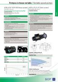 Pompes / Pumps - Eurostil - Page 5