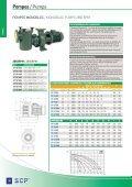 Pompes / Pumps - Eurostil - Page 6