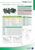 Pompes / Pumps - Eurostil - Page 7
