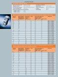 Disjoncteurs moteurs Sirius - MIDI Bobinage - Page 2