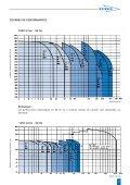 Pompes multi-cellulaires horizontales et verticales ... - MIDI Bobinage - Page 3