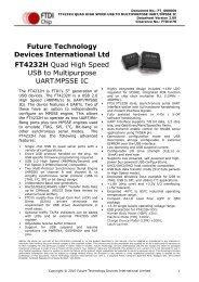 Future Technology Devices International Ltd FT4232H Quad High ...