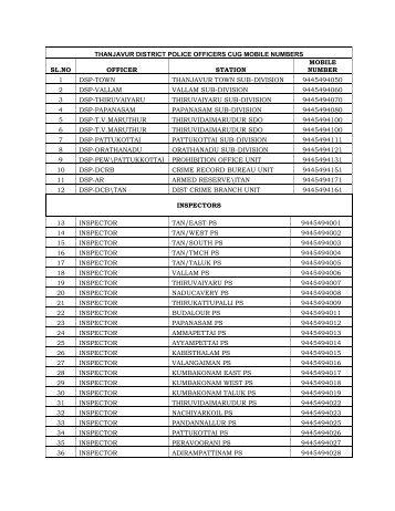 thanjavur district police officers cug mobile numbers - Tamil Nadu ...