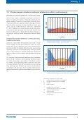 Solárne zásobníky - Buderus - Page 5