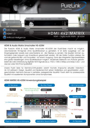 HDMI 4x2 MATRIX - Beamershop24.net